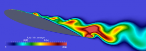 NACA 0015 airfoil with synthetic jet actuation