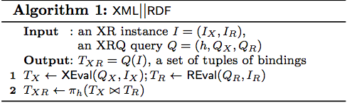 Algorithm 1: XML || RDF