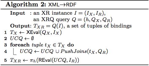 Algorithm 2: XML -> RDF