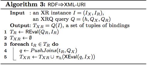 Algorithm 3: RDF=>XML-URI