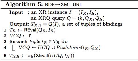 Algorithm 5: RDF->XML-URI