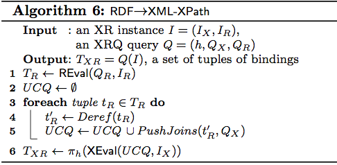 Algorithm 6: RDF->XML-XPath