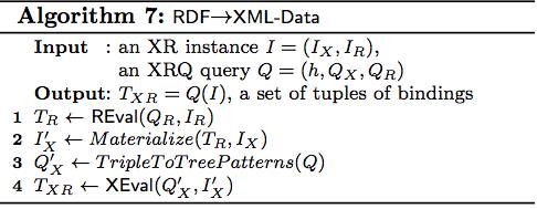 Algorithm 7: RDF->XML-Data