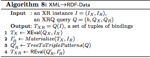 Algorithm 8: XML->RDF-Data