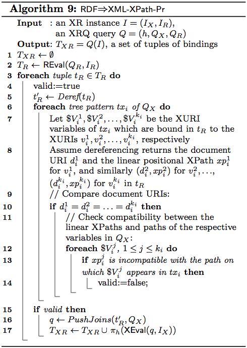 Algorithm 9: RDF=>XML-XPath-Pruning
