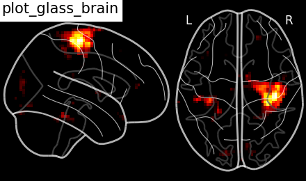 nilearn now has a very beautiful glass brain http://nilearn github