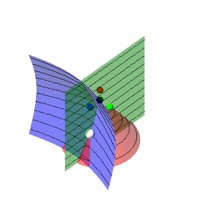 hyperboloidlocalization