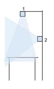 General setup (1)