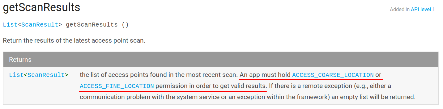 The getScanResults of Android's WiFiManager method now requires location permission.