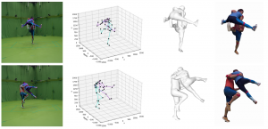 Multi-Person Extreme Motion Prediction with Cross-Interaction Attention