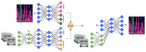 Mixture of Inference Networks for VAE-based Audio-visual Speech Enhancement