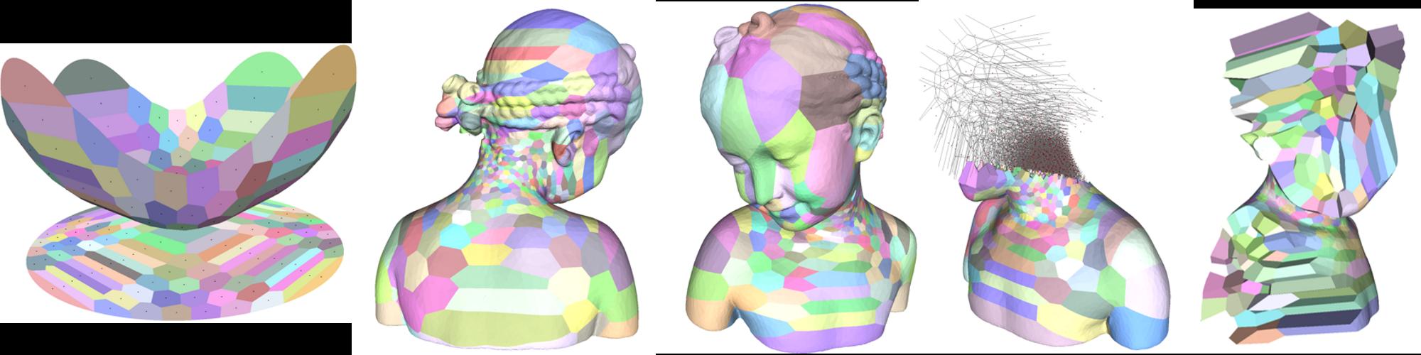 Optimal weighted Voronoi tessellations