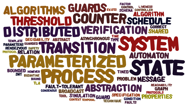 Most frequently used words in my papers. Created by wordle.net.